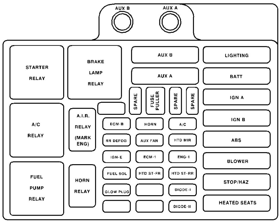 Chevrolet Tahoe (Gmt400) Mk1 (1992 – 2000) – Fuse Box Diagram within 2000 Chevy Silverado Fuse Box Diagram
