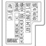 Chrysler Sebring Convertible Mk2 (2001 – 2006) – Fuse Box Diagram in 2005 Chrysler Sebring Fuse Box Diagram