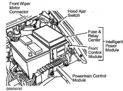 Chrysler Voyager Fuse Box Diagram Questions & Answers (With intended for 2001 Chrysler Voyager Fuse Box Location