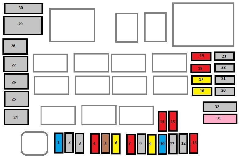 Citroen Relay 2012 Fuse Box Layout : Ducati wiring diagram monster