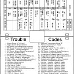 Civic & Del Sol Fuse Panel (Printable Copies Of The Fuse Diagrams regarding 1994 Honda Civic Dx Fuse Box Diagram