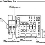 Civic & Del Sol Fuse Panel (Printable Copies Of The Fuse Diagrams with 1995 Honda Civic Ex Fuse Box Diagram