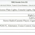 Civic Eg View Topic - '92-'95 Civic Fuse Box Diagrams (Engine Bay intended for 1995 Honda Civic Ex Fuse Box Diagram