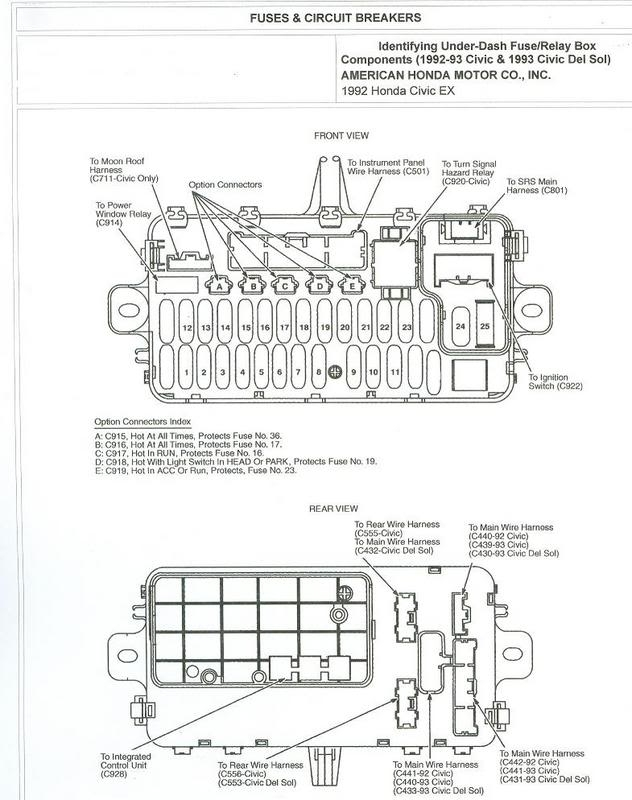 Civic Eg View Topic - '92-'95 Civic Fuse Box Diagrams (Engine Bay with regard to Honda Civic 1993 Fuse Box Diagram