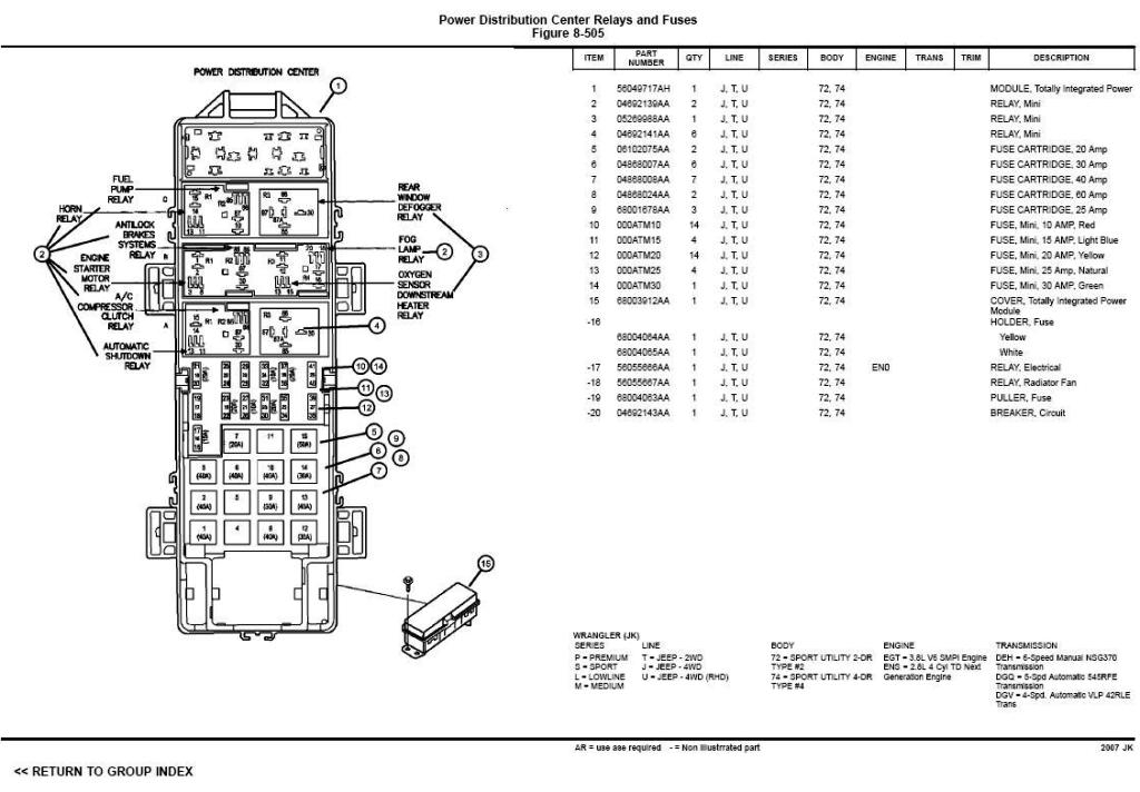 2009 jeep wrangler fuse box diagram