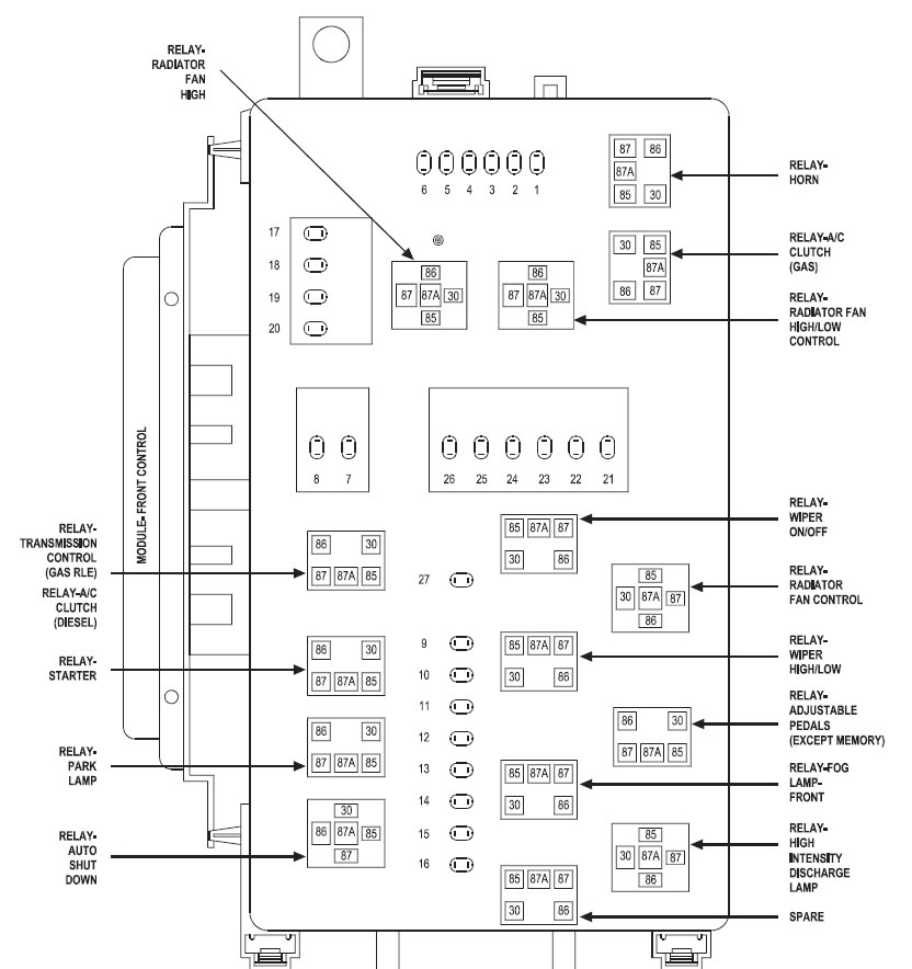 dodge charger questions 2008 dodge charger will not 2008 dodge charger fuse box diagram 2008 dodge charger fuse box diagram
