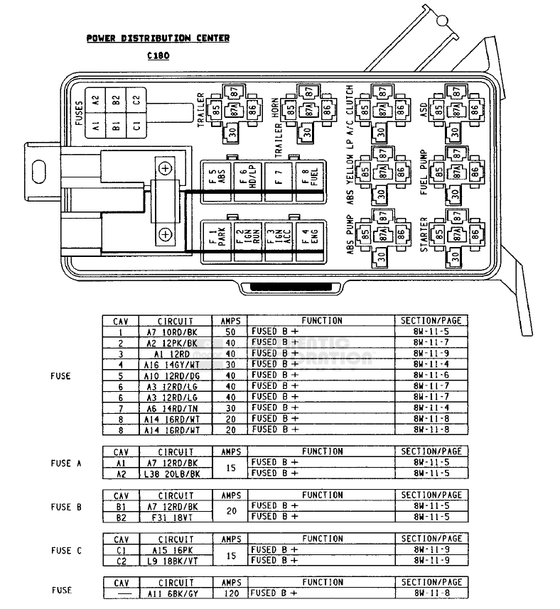 1995 dodge dakota fuse box