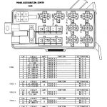 Dodge Ram 1994-2001 Fuse Box Diagram - Dodgeforum with regard to 2002 Dodge Ram 1500 Fuse Box