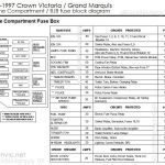 Drock96Marquis' Panther Platform Fuse Charts Page for 2004 Crown Victoria Fuse Box