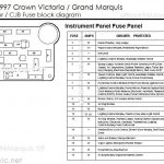 drock96marquis panther platform fuse charts page throughout crown victoria fuse box diagram 150x150 98 ford crown victoria fuse box diagram on 98 download wirning  at webbmarketing.co