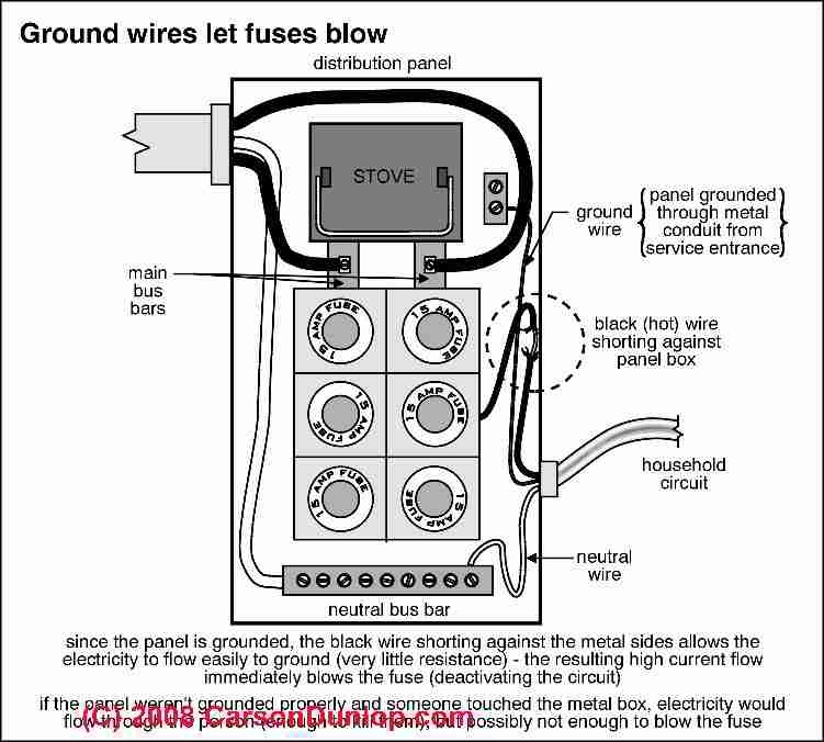 electric system grounding inspection diagnosis repair guide throughout home fuse box wiring diagram electric system grounding inspection, diagnosis, & repair guide fuse box diagram for home at sewacar.co