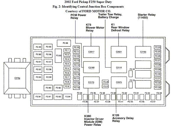2006 ford f250 fuse box diagram fuse box and wiring diagram 2012 ford super duty fuse diagram ford f250 super duty fuse box diagram