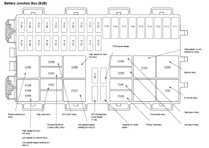 Engine Bay Fuse Box Info - 2003/2004 2.3L Pzev with 2003 Focus Fuse Box Diagram