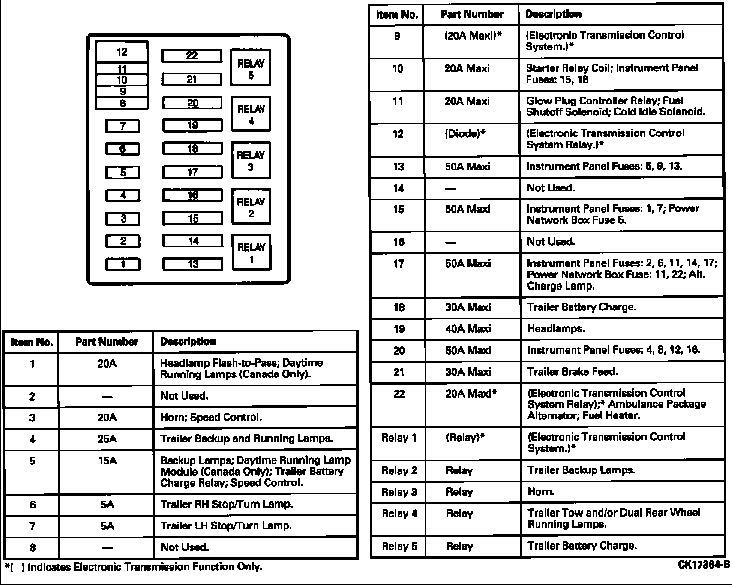 1997 f250 fuse box diagram