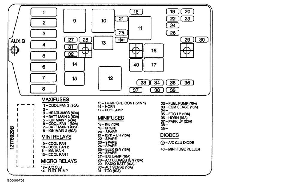 2005 grand prix fuse block diagram   34 wiring diagram