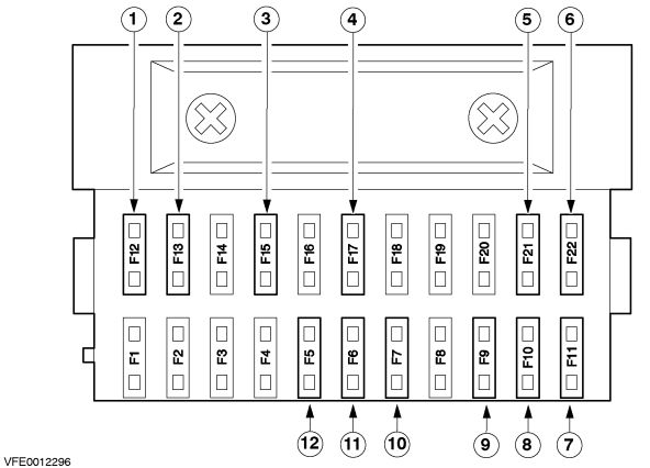ford mondeo 2004 fuse box diagram