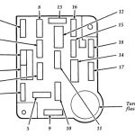 Ford Bronco 5Th Generation (1992 – 1996) – Fuse Box Diagram | Auto pertaining to 1978 Ford Bronco Fuse Box