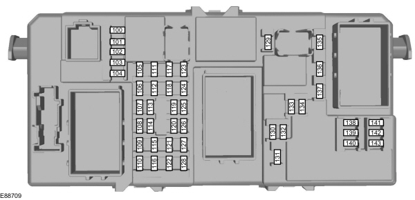 Ford C-Max Mk1 (2003 – 2010) – Fuse Box Diagram (Eu Version regarding Ford Focus Mk1 Fuse Box Diagram