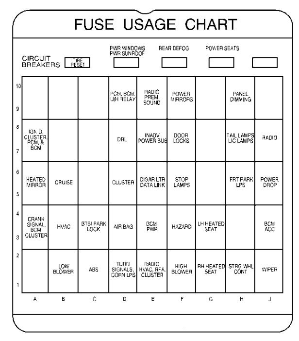 Ford Century (2000) – Fuse Box Diagram | Auto Genius throughout 2003 Buick Century Fuse Box Diagram