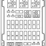 Ford E-Series E-150 (2006) – Fuse Box Diagram | Auto Genius throughout 2006 Ford E150 Fuse Box Diagram