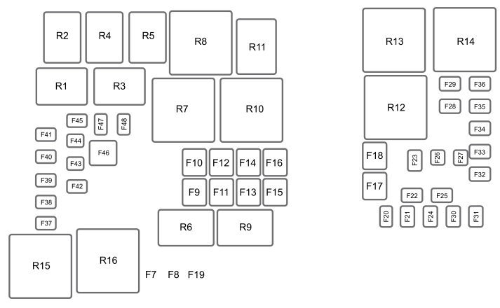 Ford Escape Mk3 – Third Generation (From 2012) – Fuse Box Diagram in Ford Escape Fuse Box