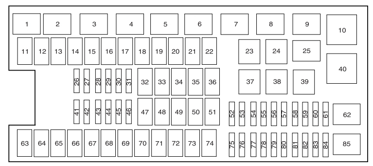Ford Expedition Mk3 – 3Rd Generation (2003 – 2006) – Fuse Box throughout 2003 Ford Expedition Fuse Box Diagram