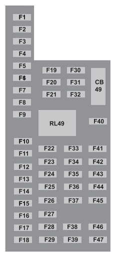 Ford Expedition Mk3 – 3Rd Generation (2003 – 2006) – Fuse Box within Fuse Box Diagram 2003 Ford Expedition