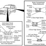 Ford Explorer Mk2 – Second Generation (1995 – 2001) – Fuse Box pertaining to 2001 Ford Explorer Sport Fuse Box Diagram