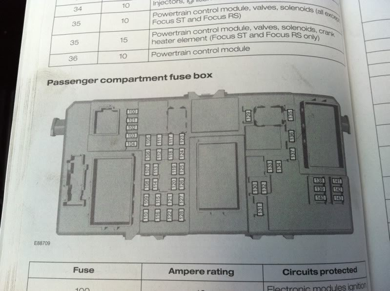 Fuse Box Behind Glove Compartment Ford Focus : Ford mondeo fuse box and wiring diagram