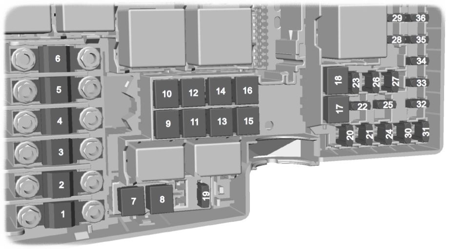 Ford Focus Mk2 (1999 – 2007) – Fuse Box Diagram (Eu Version within Ford Focus 07 Fuse Box Layout