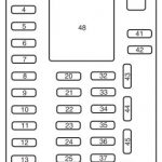 Ford Fusion Sync Fuse Box Manual. Ford. Automotive Wiring Diagrams pertaining to 2010 Ford Fusion Fuse Box Diagram
