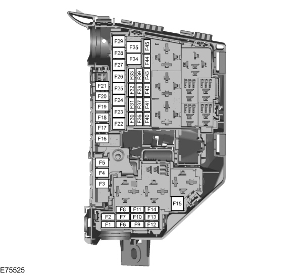 Ford Galaxy Mk2 (2006 – 2014) – Fuse Box Diagram (Eu Version within Ford Galaxy Fuse Box