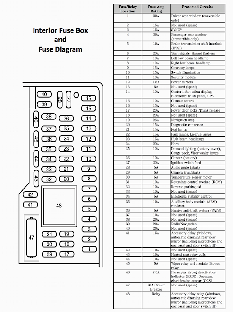 2006 ford mustang v6 fuse box diagram