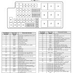 Ford Mustang V6 And Ford Mustang Gt 2005-2014 Fuse Box Diagram within 2005 Mustang Fuse Box