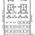 Ford Taurus Mk3 – Third Generation (1996 – 1999) – Fuse Box regarding 1996 Fuse Box Diagram
