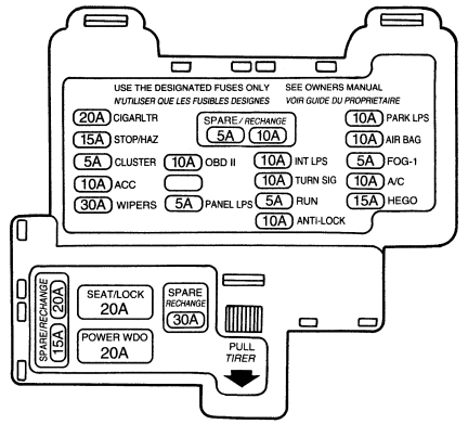 Ford Thunderbird Mk10 – Tenth Generation (1989 – 1997) – Fuse Box with 1989 Ford Ranger Fuse Box Diagram