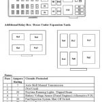 Ford Transit Forum • View Topic - Mk 6) Fuse, Relay And Diode regarding Ford Transit 2006 Fuse Box Layout