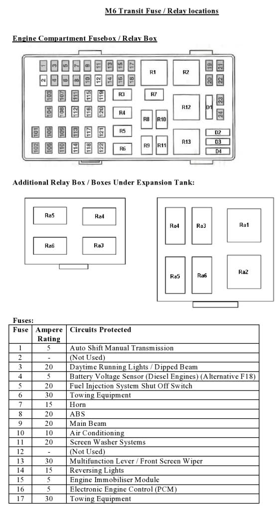 2005 ford transit fuse box diagram