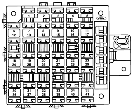 Ford Windstar First Generation Mk1 (1994 – 1997) – Fuse Box pertaining to 1996 Ford Windstar Fuse Box Diagram