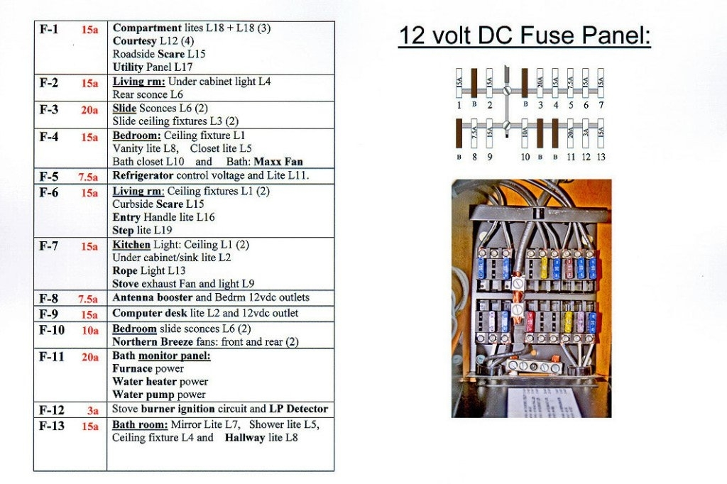 freightliner fuse panel diagram with regard to freightliner cascadia fuse box freightliner fuse panel diagram with regard to freightliner 2012 freightliner cascadia fuse box diagram at fashall.co