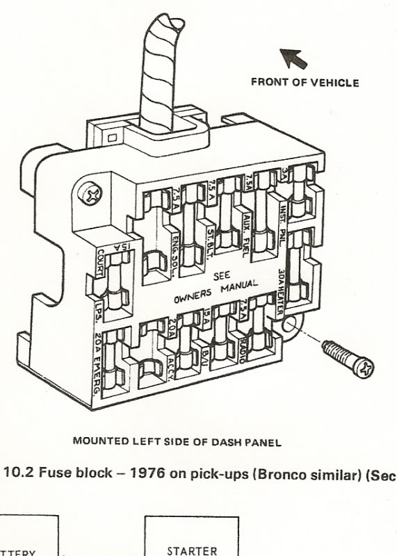 Fuse Block 1976 - Ford Truck Enthusiasts Forums for 1977 Ford F 250 Fuse Box Diagram