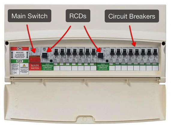 Fuse Board Installation & Rcd Upgrades - Aec Electrical in Main Switch On Fuse Box