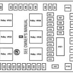 Fuse Box Diagram 2000 Expedition - Fixya for Ford Expedition 2000 Fuse Box Diagram