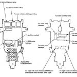 Fuse Box Diagram 94-97 Accord - Honda-Tech for Honda Accord Lx Fuse Box Diagram