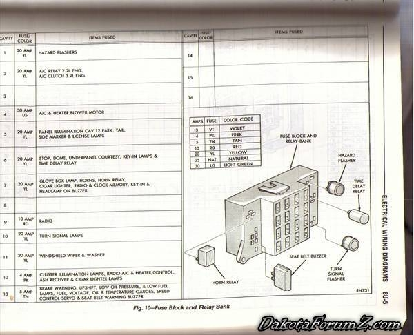 Fuse Box Diagram - Dodge Dakota Forum - Forum And Owners Club! for 1989 Dodge Dakota Fuse Box Diagram