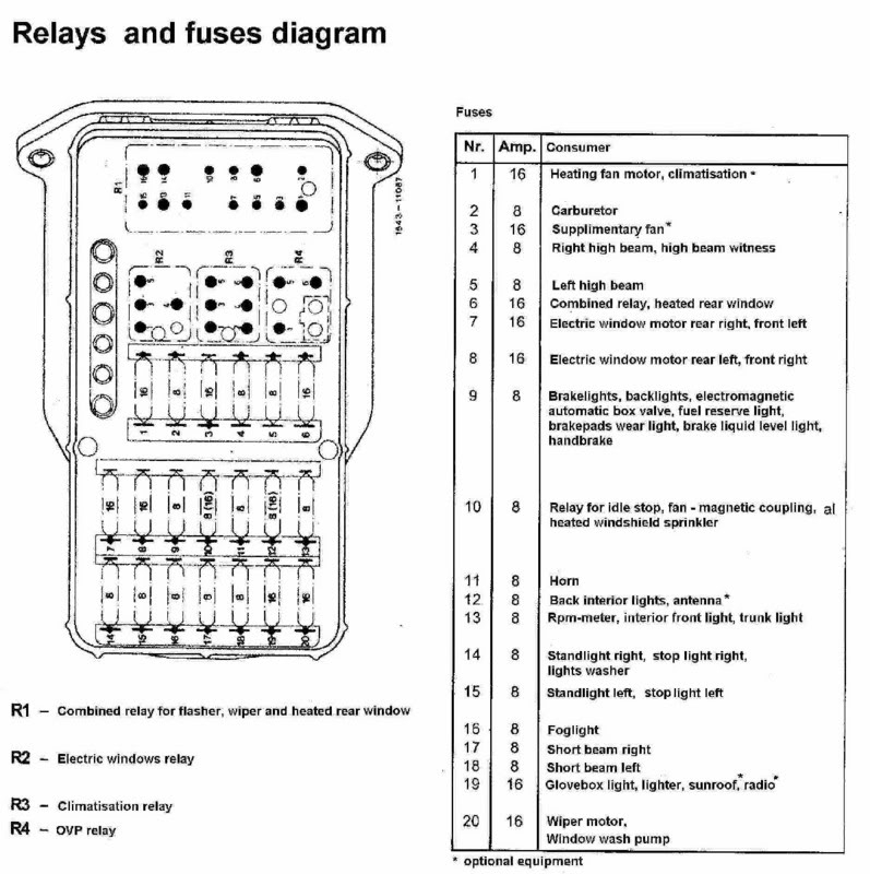 Fuse Box Diagram E 190 2.3L - Mercedes-Benz Forum regarding Mercedes Fuse Box Diagram