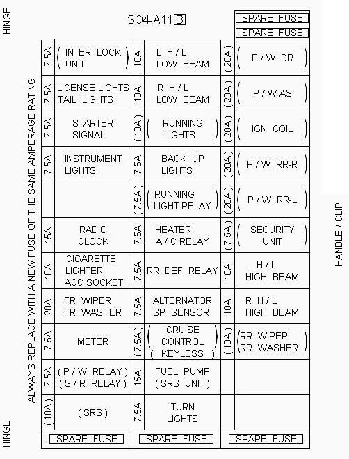Fuse Box Diagram For 1999 Honda Accord intended for 97 Honda Civic Ex Fuse Box Diagram