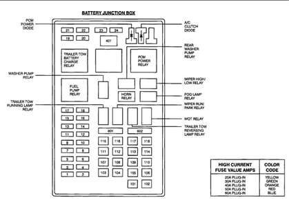Fuse Box Diagram For 2001 Ford Expedition. Fuse. Automotive Wiring throughout 2005 Expedition Fuse Box Diagram