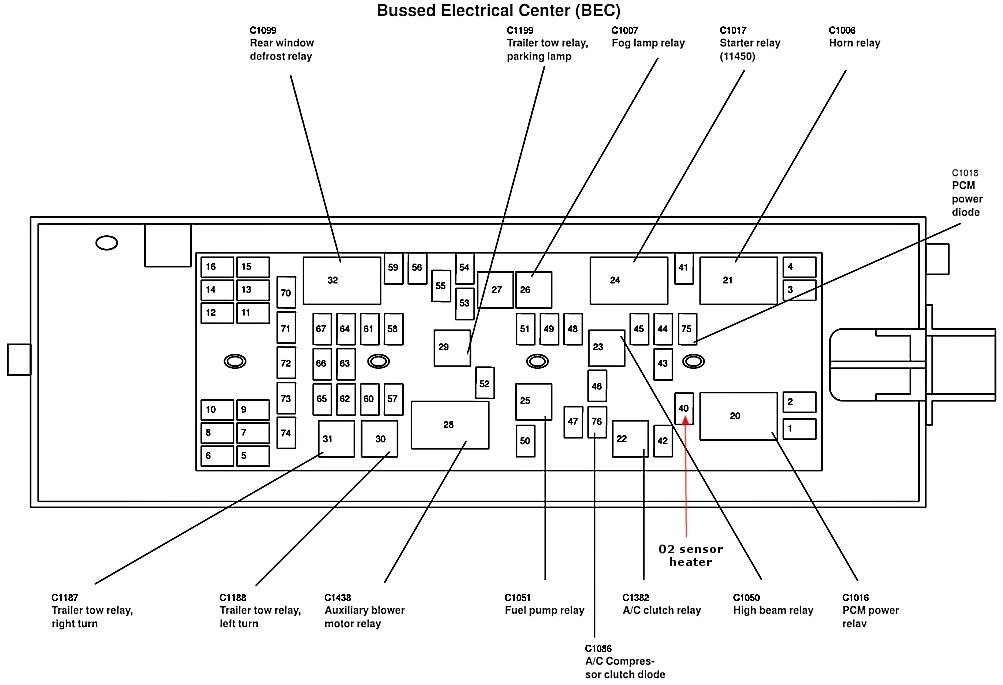 Fuse Box Diagram For 2005 Ford Freestar. Fuse. Automotive Wiring with regard to 2005 Ford Freestar Fuse Box Diagram