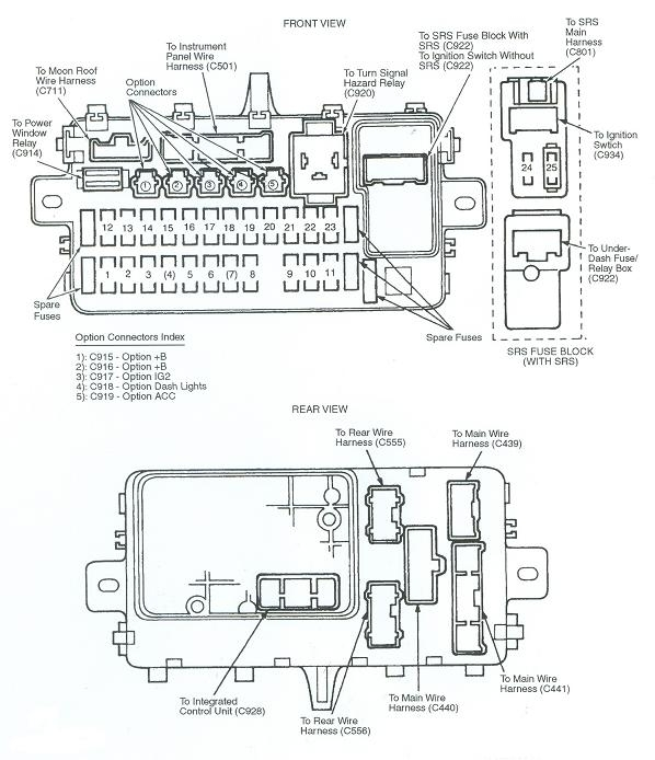 Fuse Box Diagram For 92 Honda Civic - Automotive Wiring And Electrical within 1994 Honda Civic Fuse Box